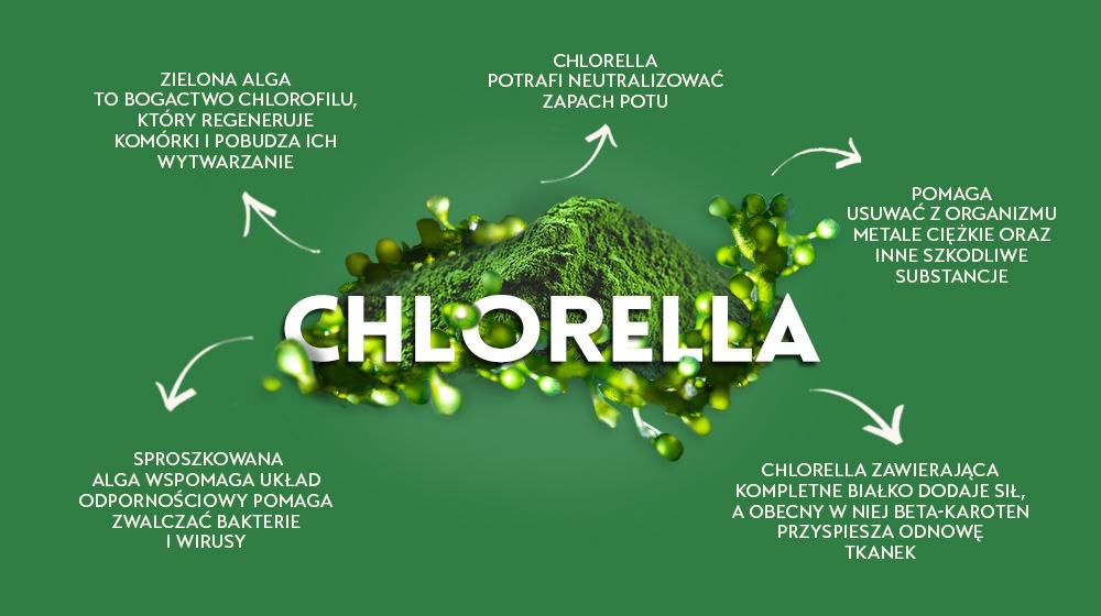 Chlorella - superfoods