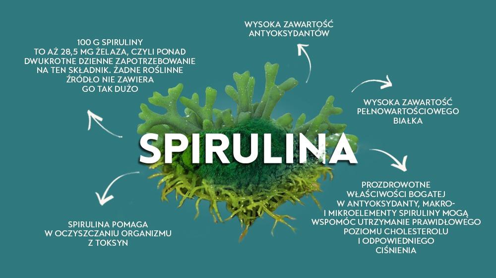Spirulina - Superfoods