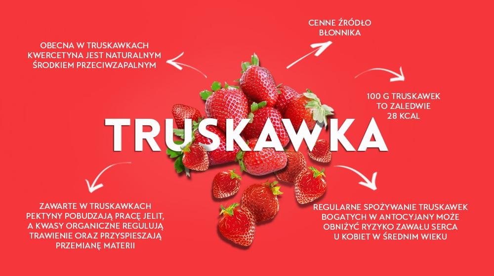 Truskawki - polskie superfoods